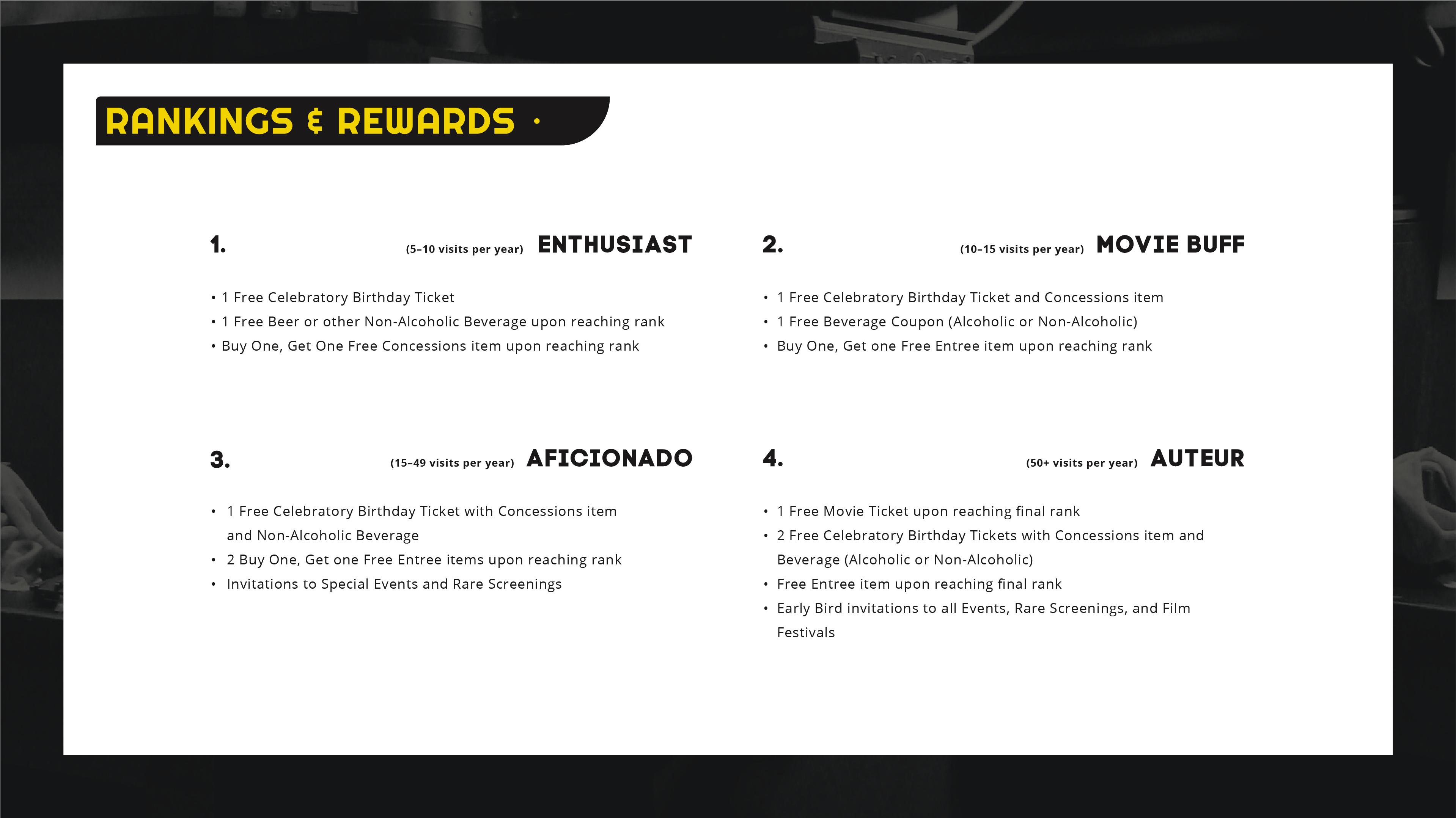 nitehawk_rewards_2.0Artboard-12@2x